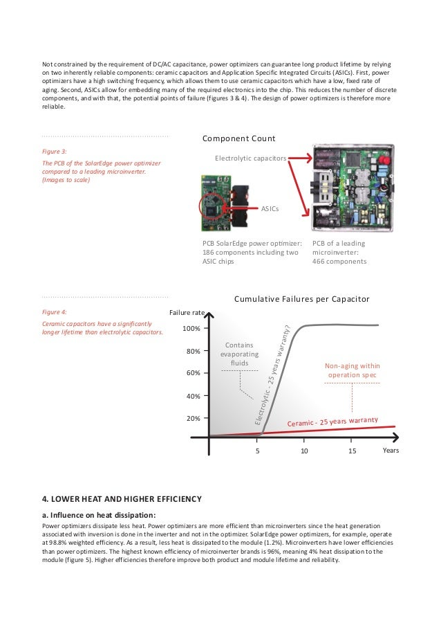 microinverters and power optimizers a technicalcomparison 3 638?cb=1389954154 microinverters and power optimizers a technical comparison 12 PV Panes Line Diagram at fashall.co