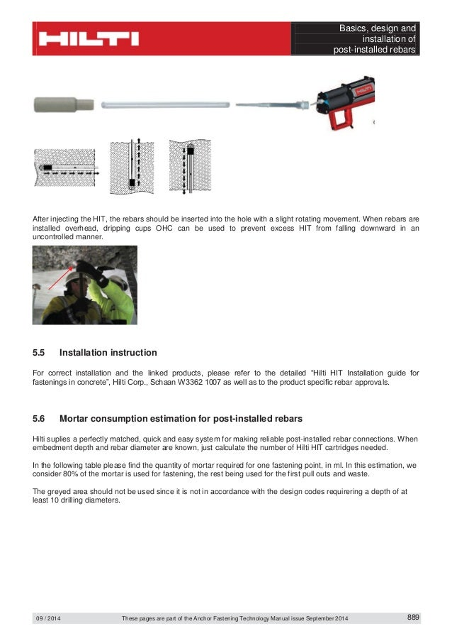 Technical data sheet for post-installed rebar according to EC2