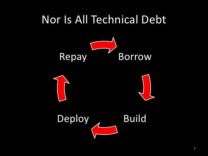 Nor Is All Technical Debt<br />7<br />