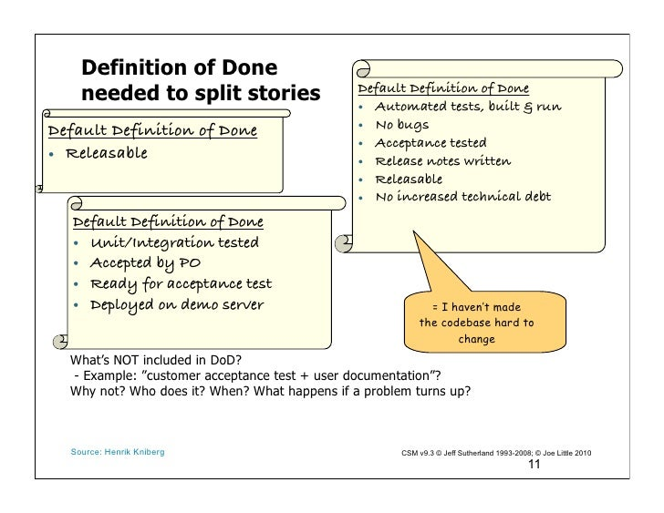 Definition of Done    needed to split stories                    Default Definition of Done                               ...