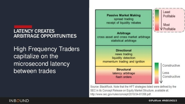@iPullRank #INBOUND15 LATENCY CREATES ARBITRAGE OPPORTUNITIES High Frequency Traders capitalize on the microsecond latency...