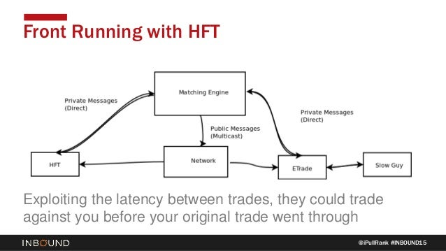 @iPullRank #INBOUND15 Front Running with HFT Exploiting the latency between trades, they could trade against you before yo...