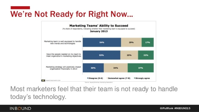 @iPullRank #INBOUND15 We're Not Ready for Right Now... Most marketers feel that their team is not ready to handle today's ...