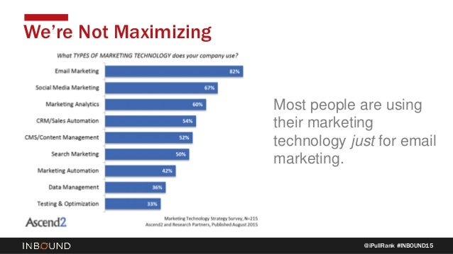 @iPullRank #INBOUND15 We're Not Maximizing Most people are using their marketing technology just for email marketing.