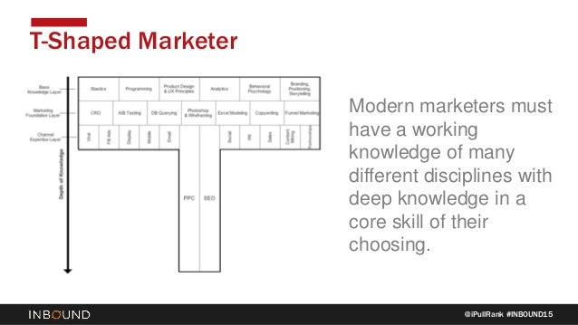 @iPullRank #INBOUND15 T-Shaped Marketer Modern marketers must have a working knowledge of many different disciplines with ...