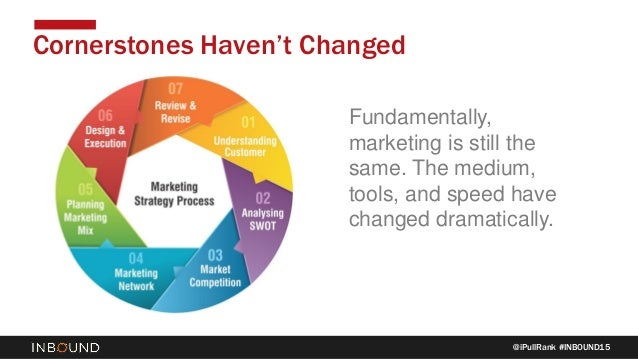 @iPullRank #INBOUND15 Cornerstones Haven't Changed Fundamentally, marketing is still the same. The medium, tools, and spee...