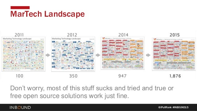 @iPullRank #INBOUND15 MarTech Landscape Don't worry, most of this stuff sucks and tried and true or free open source solut...