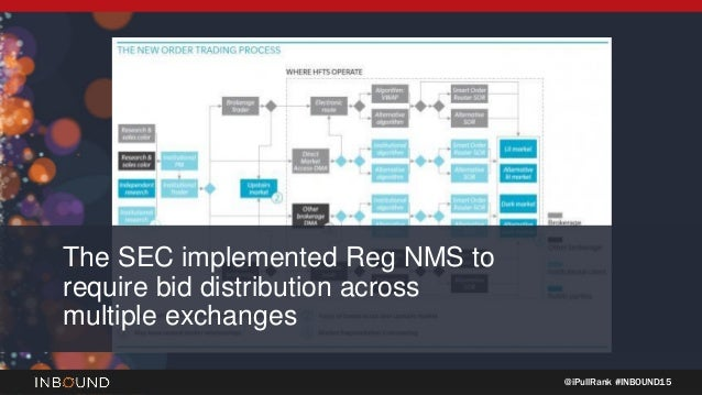 @iPullRank #INBOUND15 The SEC implemented Reg NMS to require bid distribution across multiple exchanges