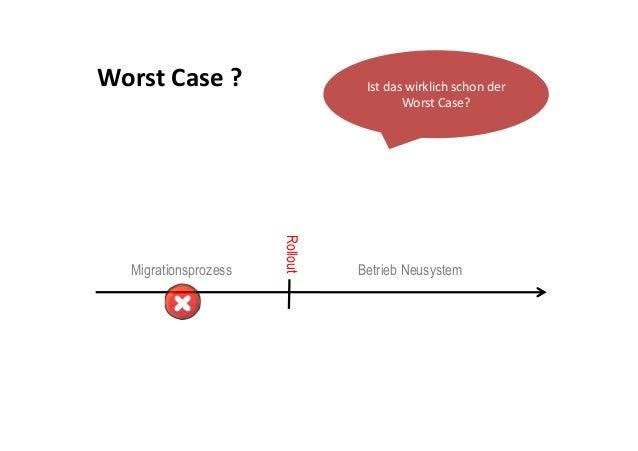 Testgetriebene Datenmigration Slide 3