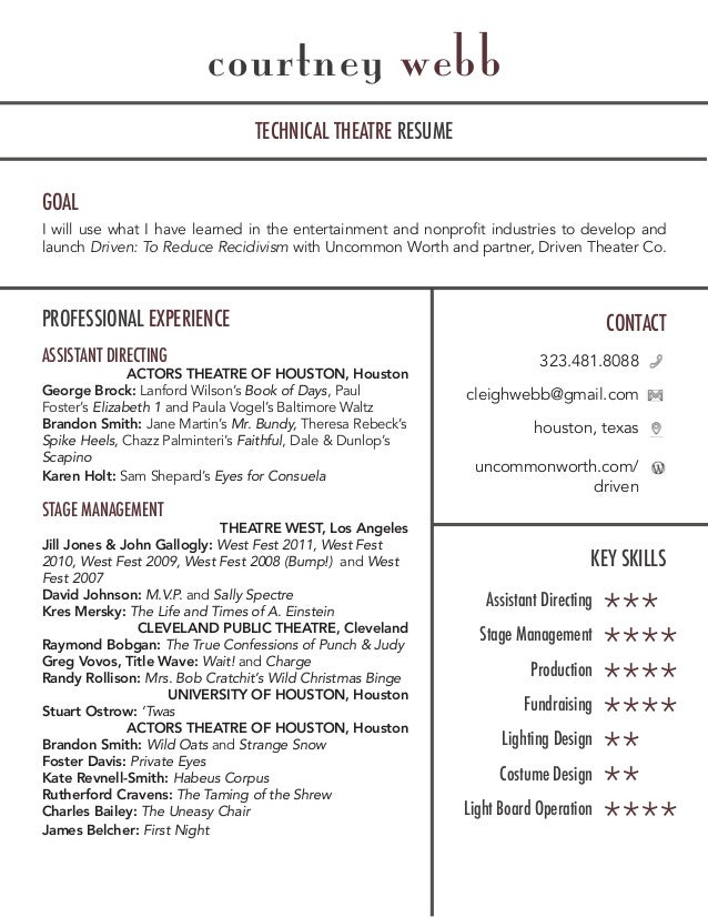 TECHNICAL THEATRE RESUME PROFESSIONAL EXPERIENCE GOAL KEY SKILLS I Will Use  What I Have Learned In ...  Film Industry Resume