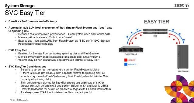 Technical sales education enterprise- svc and ibm flash best