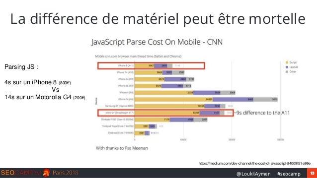 13#seocamp@LoukilAymen La différence de matériel peut être mortelle https://medium.com/dev-channel/the-cost-of-javascript-...