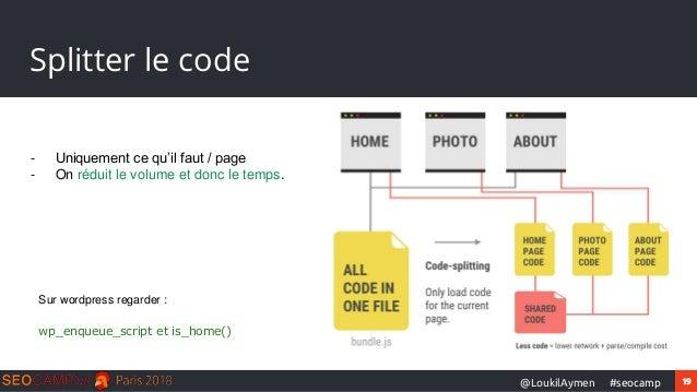 19#seocamp@LoukilAymen Splitter le code - Uniquement ce qu'il faut / page - On réduit le volume et donc le temps. Sur word...