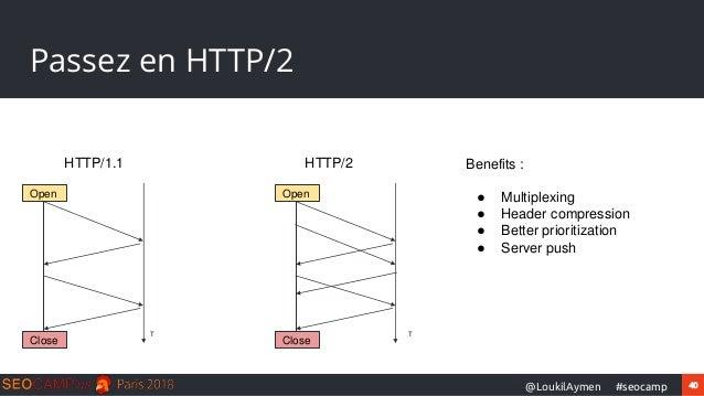 40#seocamp@LoukilAymen Passez en HTTP/2 HTTP/1.1 HTTP/2 Open Close Open Close T T Benefits : ● Multiplexing ● Header compr...