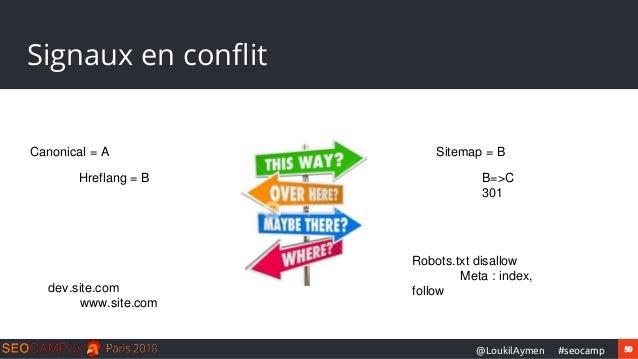59#seocamp@LoukilAymen Signaux en conflit Canonical = A Hreflang = B Sitemap = B B=>C 301 dev.site.com www.site.com Robots...