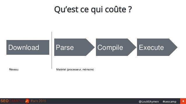 8#seocamp@LoukilAymen Qu'est ce qui coûte ? Parse Compile ExecuteDownload Réseau Matériel (processeur, mémoire)