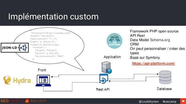 """96#seocamp@LoukilAymen Implémentation custom { """"@context"""":""""http://schema.org"""", """"@type"""": """"Product"""", """"description"""": """"..."""", """"..."""