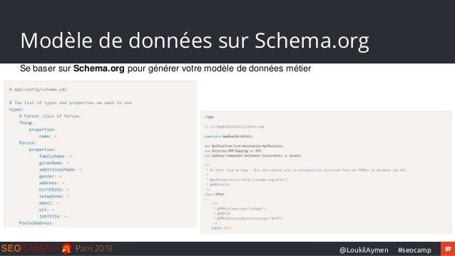 97#seocamp@LoukilAymen Modèle de données sur Schema.org Se baser sur Schema.org pour générer votre modèle de données métier