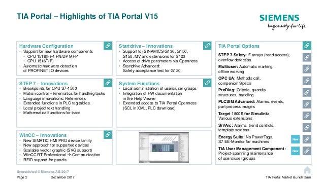 Tia portal license