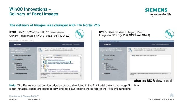 Technical slides tia_portal_v15_en