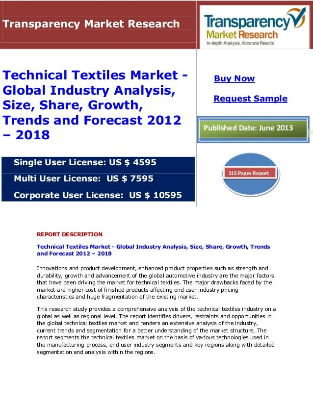 development of medical textile market Textiles intelligence is a provider of global business information to the international fibre, textile and apparel industry.