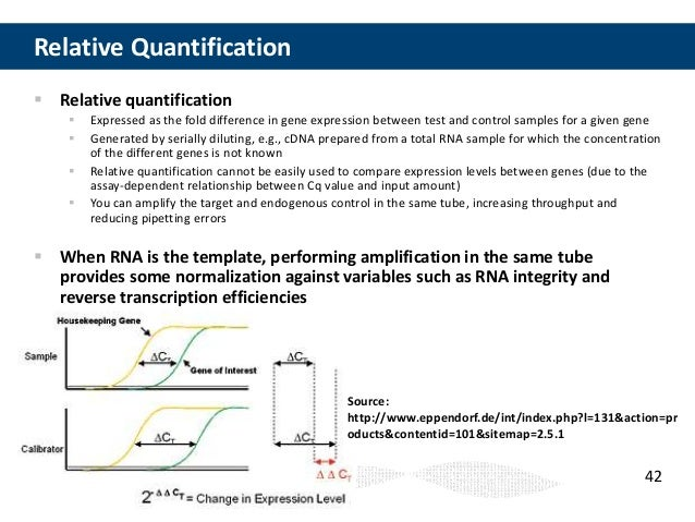 Technical Tips for qPCR