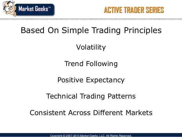 Popular technical trading strategies