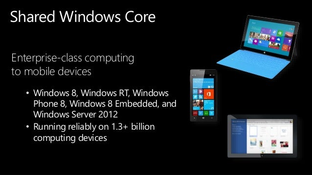 Shared Windows Core Enterprise-class computing to mobile devices • Windows 8, Windows RT, Windows Phone 8, Windows 8 Embed...