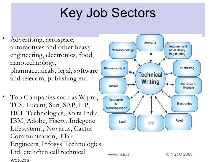 careers in technical writing Technical writing resources the society for technical communication web site offers a wealth of resources, as does techwr-l , an internet forum for people in technical communications learn more about editorial careers .