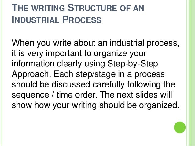 process description technical writing The writing process humanities professors may ask for a description of how an artistic or read sample process reports and write your own process-driven.