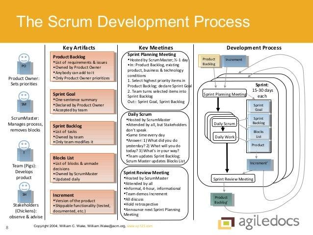 Technical writing agile development environments