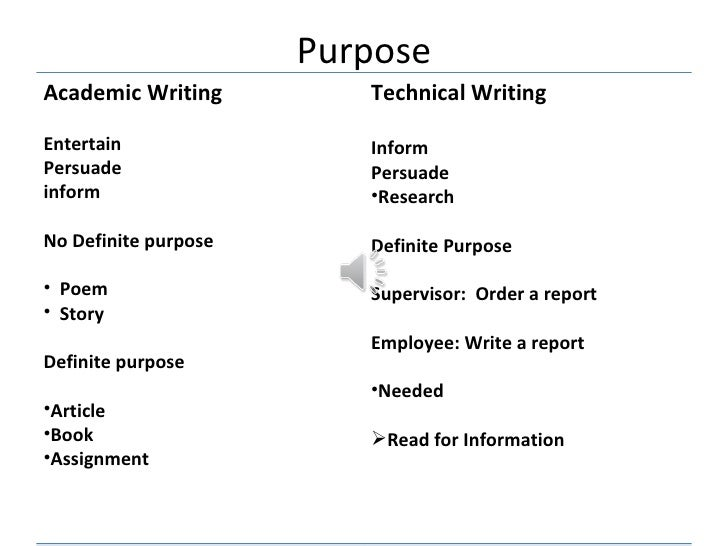 eng technical writing introduction powerpoint  11