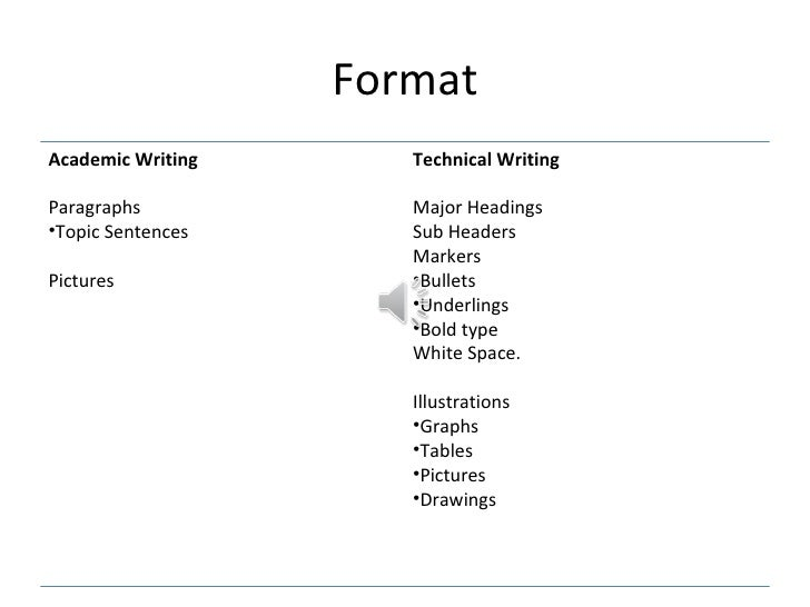 eng technical writing introduction powerpoint  12