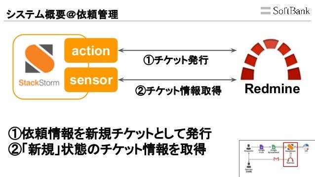 システム概要@依頼管理 Redmine sensor ①チケット発行 action ②チケット情報取得 ①依頼情報を新規チケットとして発行 ②「新規」状態のチケット情報を取得