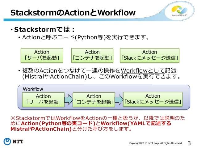 NW機器の設定自働化に向けたST2機能の活用 Slide 3