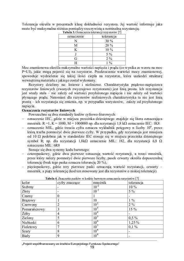 """""""Projekt współfinansowany ze środków Europejskiego Funduszu Społecznego"""" 19 Tolerancja określa w procentach klasę dokładno..."""