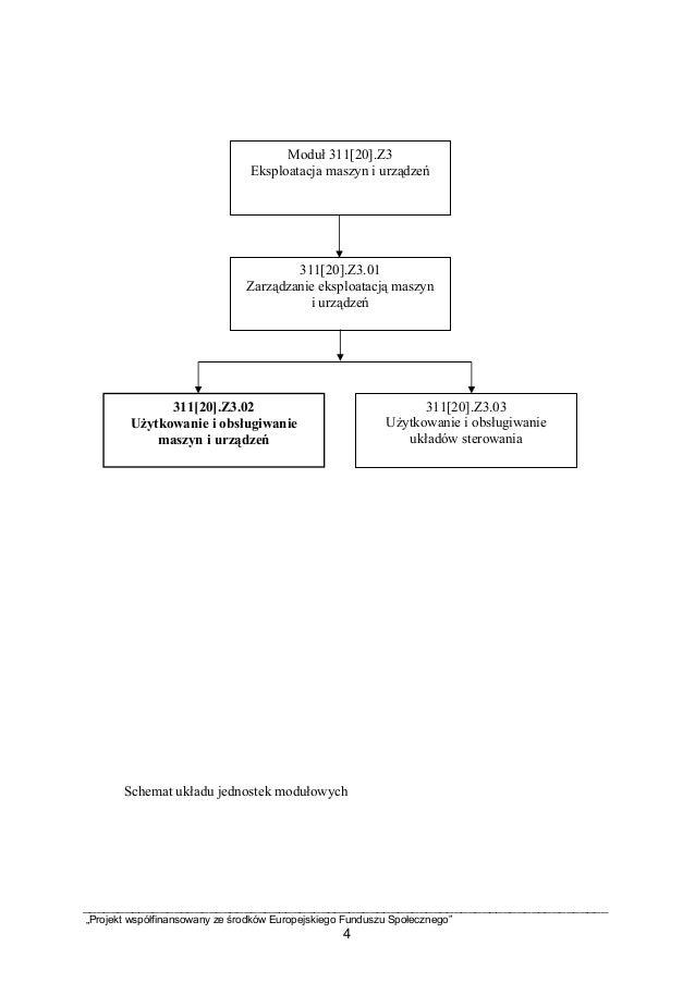 2789447918959c WYMAGANIA WSTĘPNE Przystępując do realizacji programu nauczania jednostki  modułowej powinieneś umieć: − stosować układ SI, − posługiwać się  podstawowymi ...