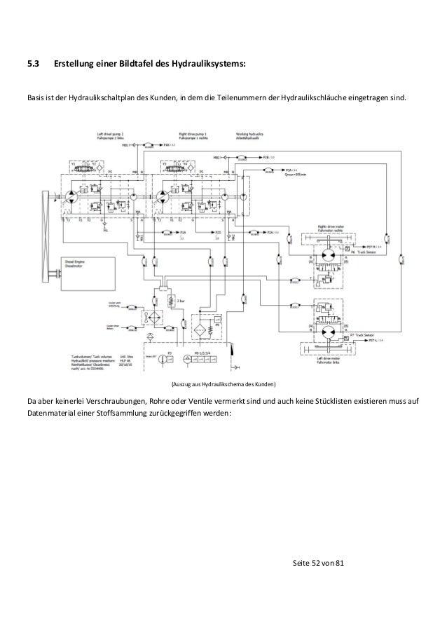 Ungewöhnlich Psc Motor Schaltplan Fotos - Der Schaltplan - greigo.com