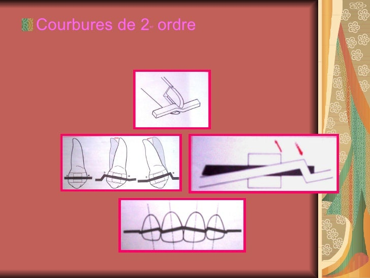 <ul><li>Courbures de 2 er   ordre </li></ul>