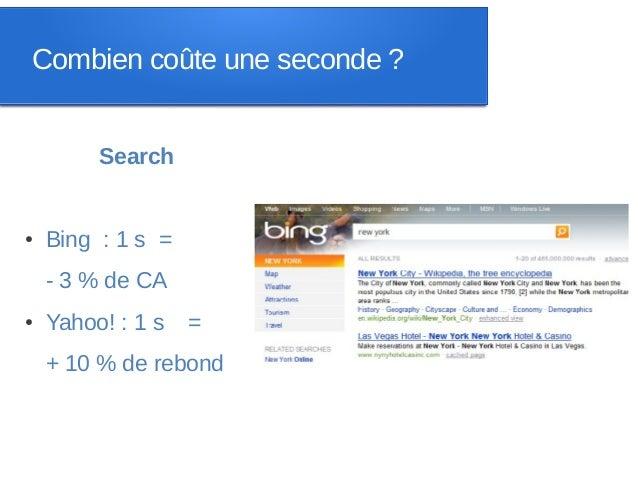 Combien coûte une seconde ?         Search●   Bing : 1 s =    - 3 % de CA●   Yahoo! : 1 s   =    + 10 % de rebond