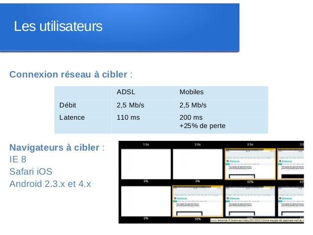 Les utilisateursConnexion réseau à cibler :                         ADSL       Mobiles           Débit         2,5 Mb/s   ...