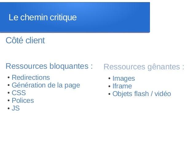 Le chemin critiqueCôté clientRessources bloquantes :   Ressources gênantes :● Redirections             ● Images● Génératio...