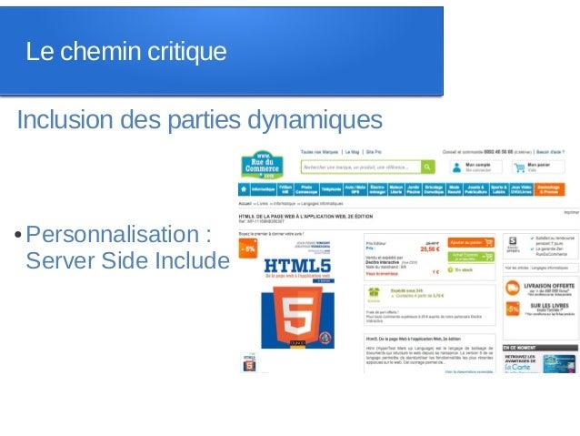 Le chemin critiqueInclusion des parties dynamiques●   Personnalisation :    Server Side Include