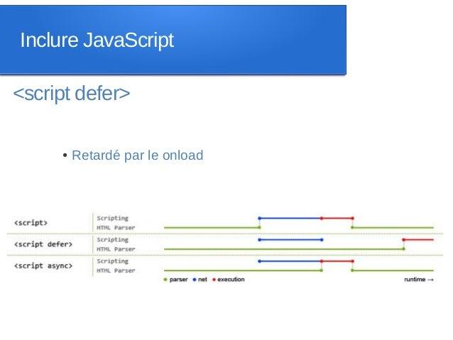 Inclure JavaScript<script defer>     ●   Retardé par le onload