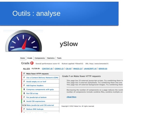 Outils : analyse               ySlow