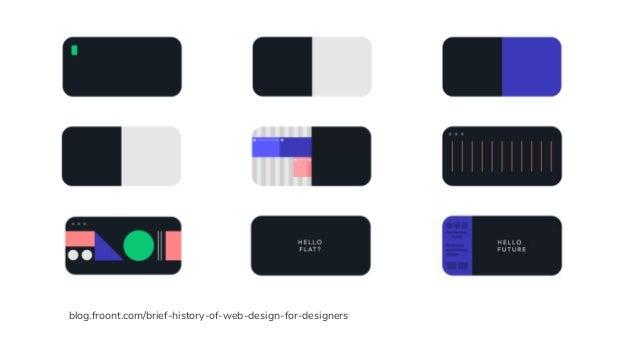 What's Next? TRENDS Mobile Desktop is still popular Tablets Beyond Desktop Aggregation DESIGN Heros Video Minimalism Flat