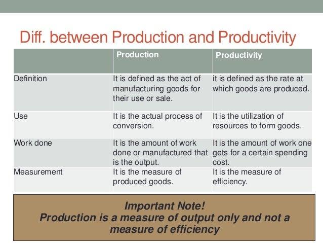 The Difference Between Qualitative & Quantitative Measurement