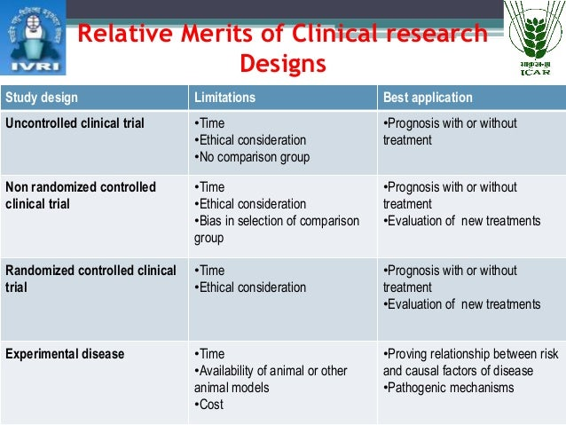 causation in research and epidemiological study designs Specifying the research questions is essential to selection of an appropriate   questions whose goal is to identify and quantify exposures that have causal  effects on health outcomes  fundamental study designs for both  representative and purposive studies  categories of descriptive epidemiology .