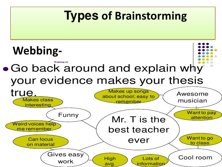 Brainstorming strategies for essay writing