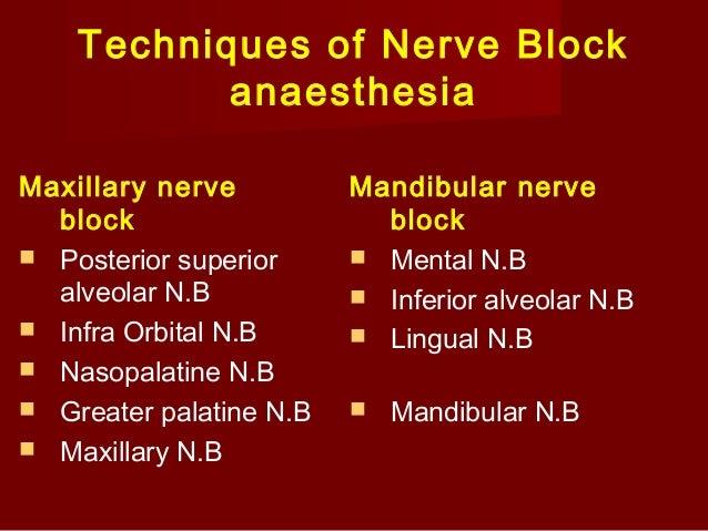 Posterior Superior Alveolar N.B (Tuberosity Injection)